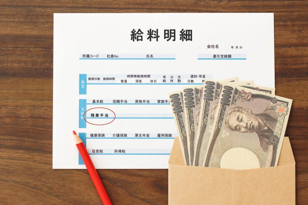 給料袋と給料明細書