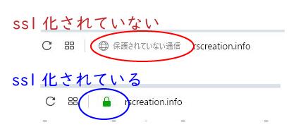 完全SSL化ができていない状態。アドレスバーのカギマーク