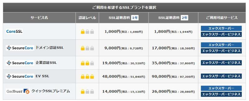 XサーバーのSSL料金表