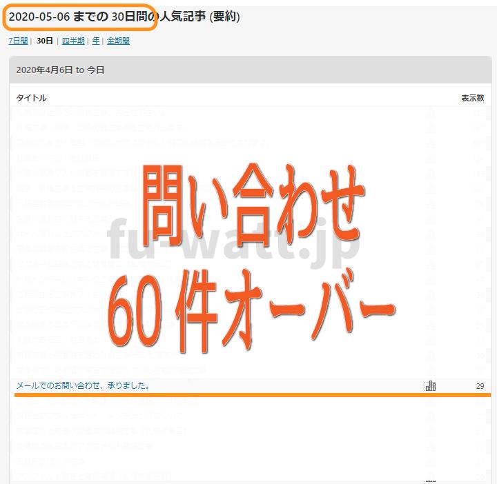 【実績画像】問い合わせ60件オーバー