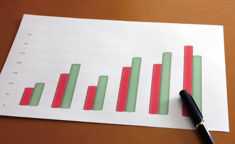 紙に書いた緑と赤の棒グラフとボールペン