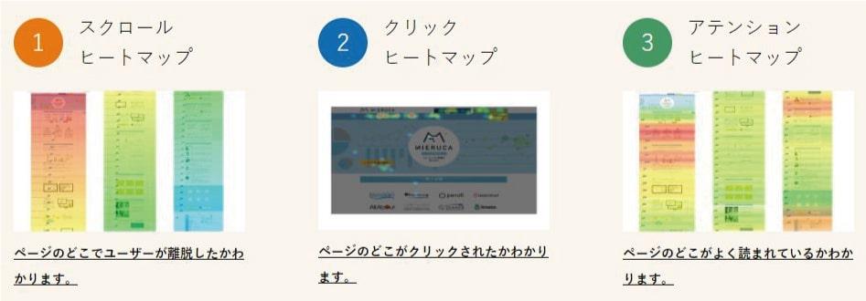 ミエルカ公式のヒートマップ解説キャプチャ画像